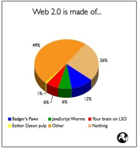 web20_piechart.jpg