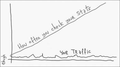ouch_traffic.jpg