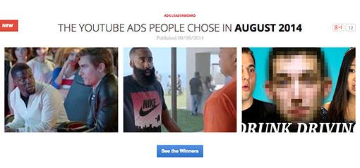 YoutubeLeaderboard